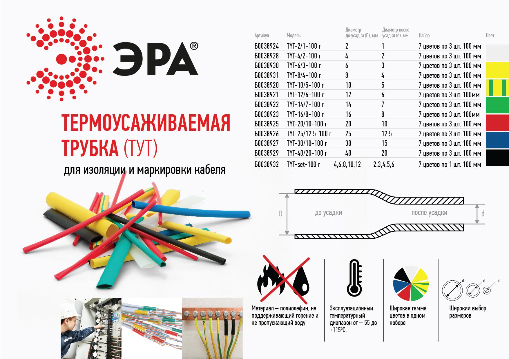 Термоусаживаемы трубки в Волгограде